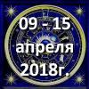 Гороскоп азарта на неделю - с 09 по 15 апреля 2018